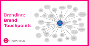 branding-brand-touchpoints-1024x534 - 1